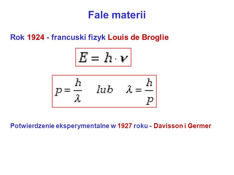 Fale materii Rok 1924 - francuski fizyk Louis de Broglie