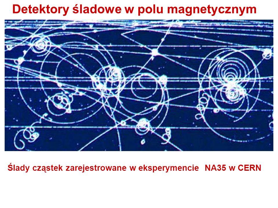 Detektory śladowe w polu magnetycznym