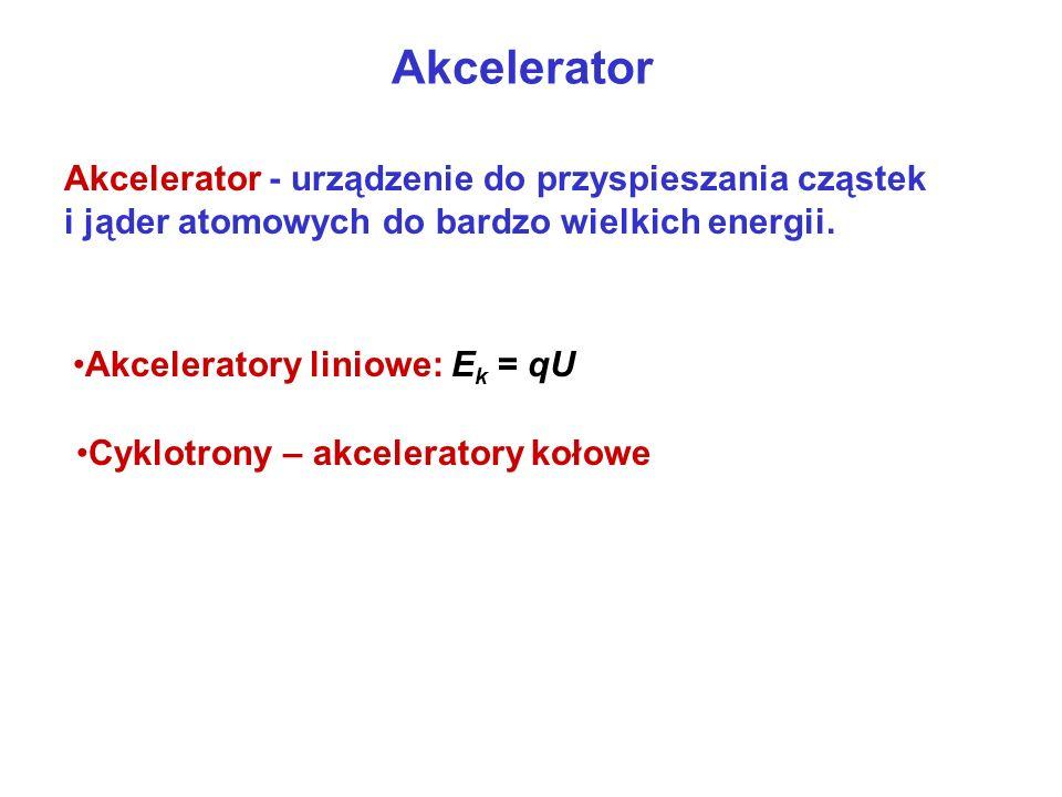 Akcelerator Akcelerator - urządzenie do przyspieszania cząstek i jąder atomowych do bardzo wielkich energii.