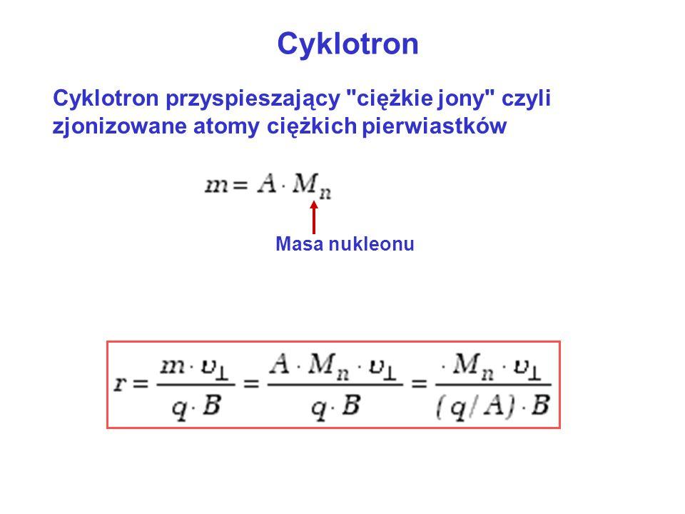 CyklotronCyklotron przyspieszający ciężkie jony czyli zjonizowane atomy ciężkich pierwiastków.