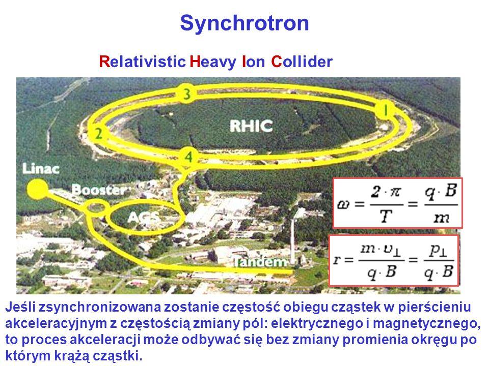 Synchrotron Relativistic Heavy Ion Collider