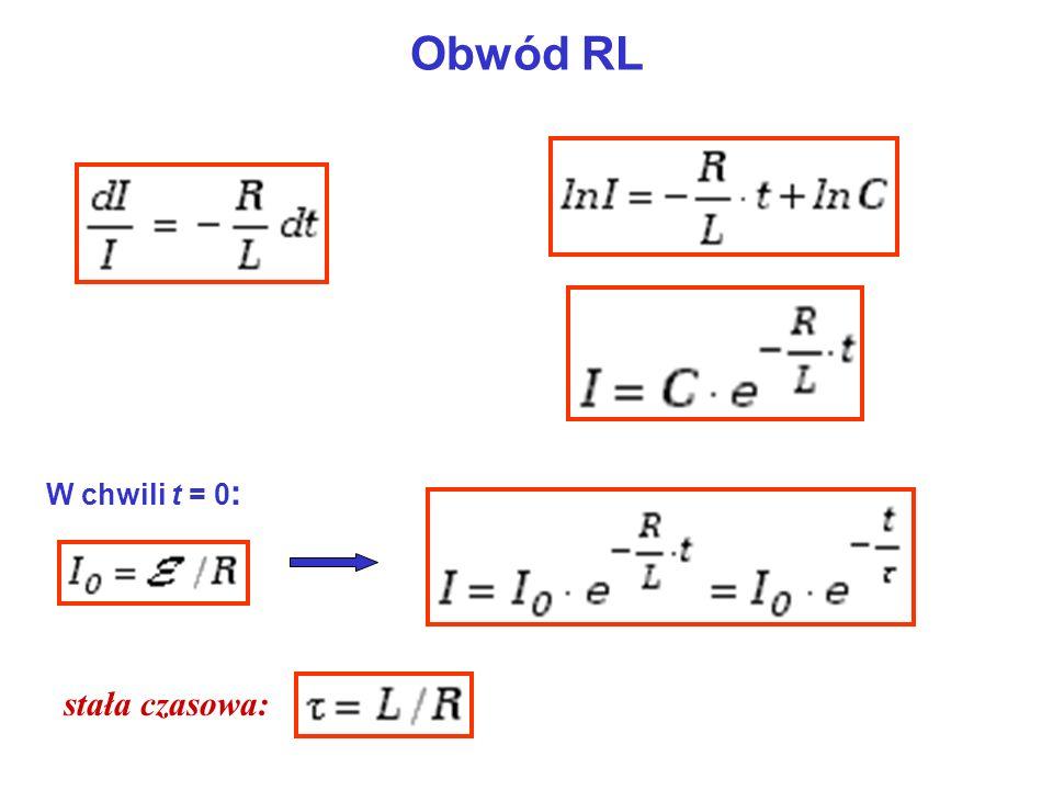 Obwód RL W chwili t = 0: stała czasowa: