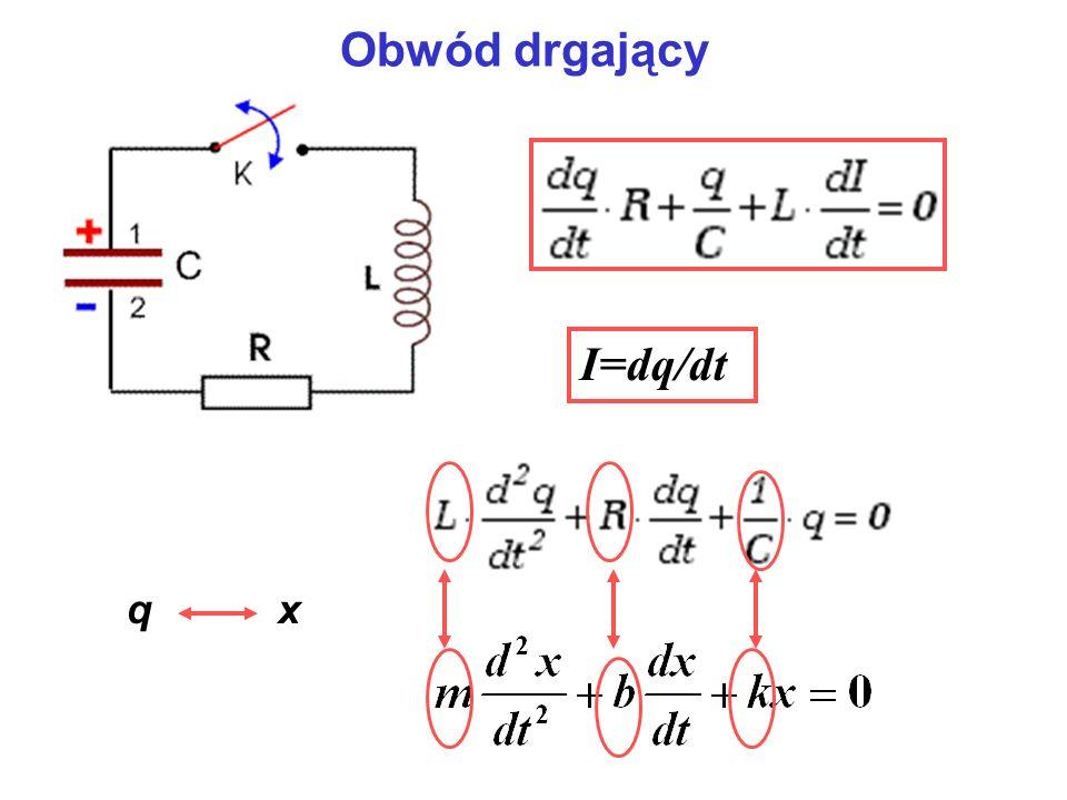 Obwód drgający I=dq/dt q x
