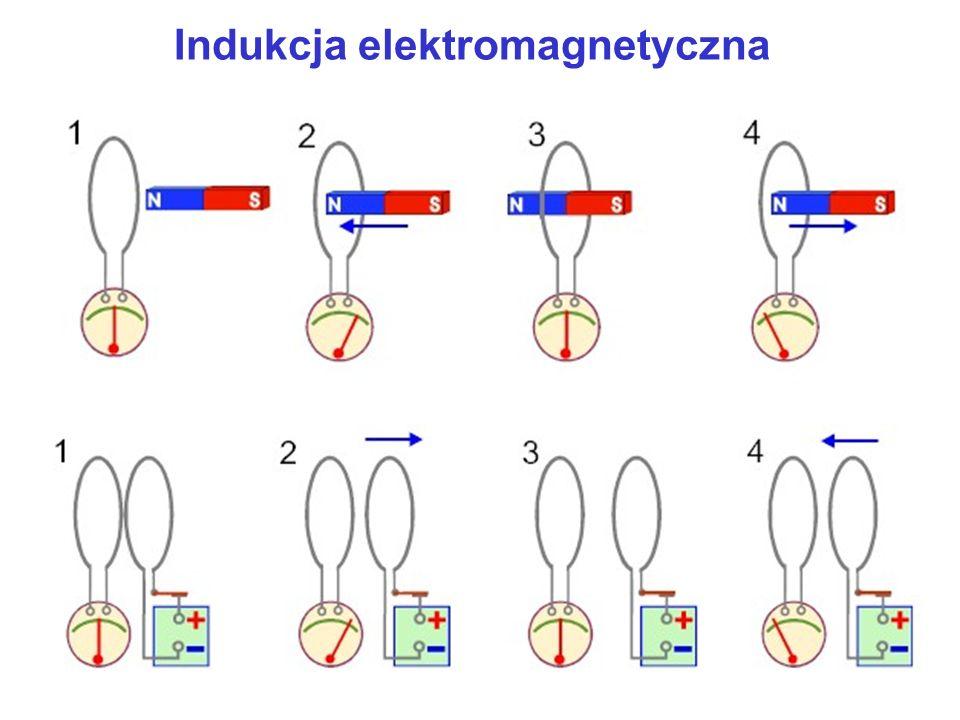 Indukcja elektromagnetyczna