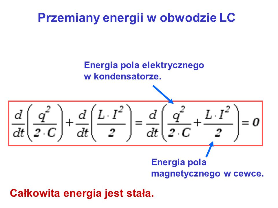 Przemiany energii w obwodzie LC