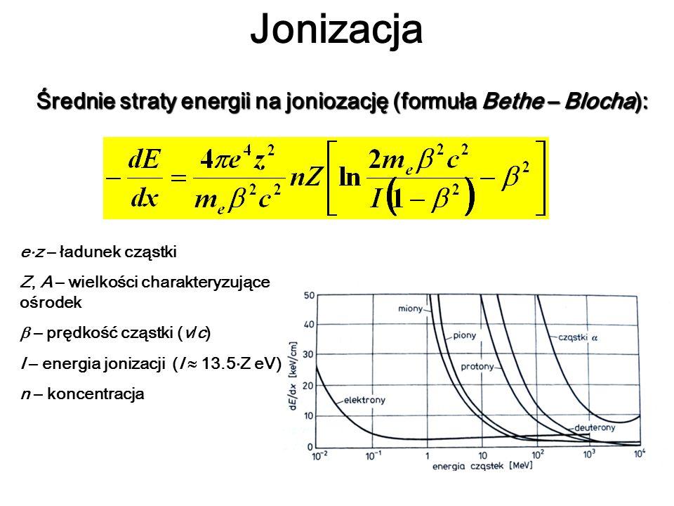 Jonizacja Średnie straty energii na joniozację (formuła Bethe – Blocha): ez – ładunek cząstki. Z, A – wielkości charakteryzujące ośrodek.