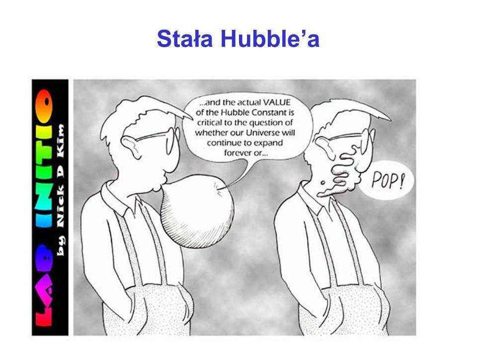 Stała Hubble'a