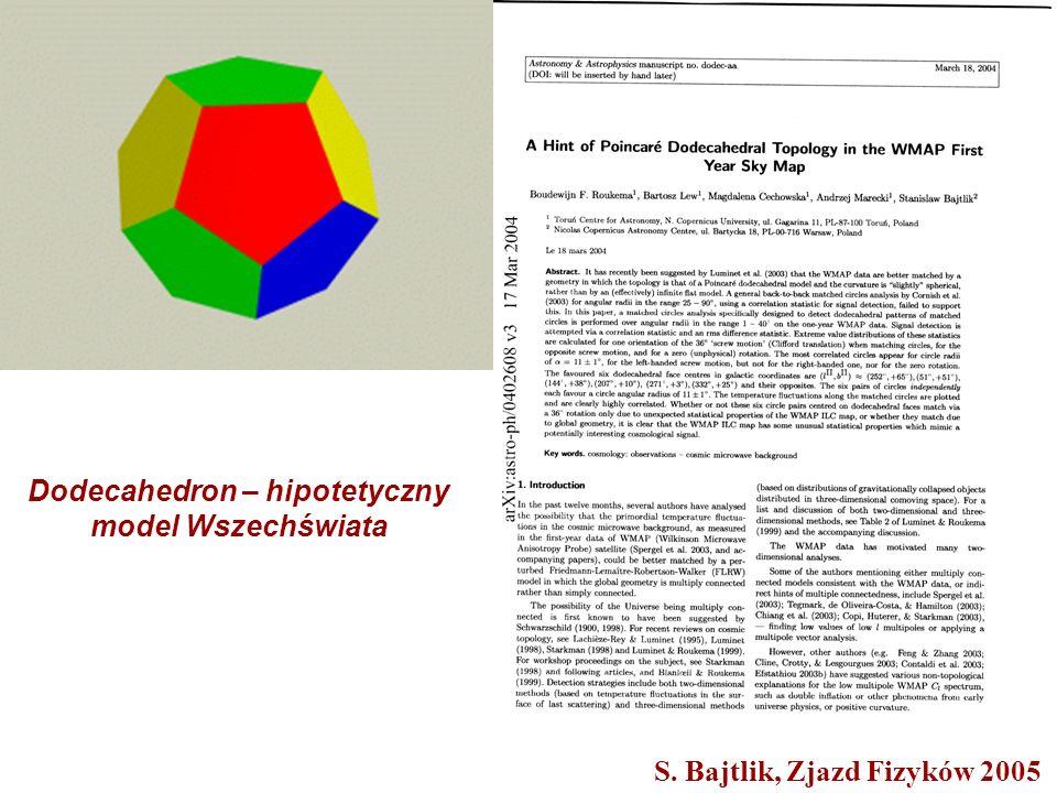 Dodecahedron – hipotetyczny model Wszechświata