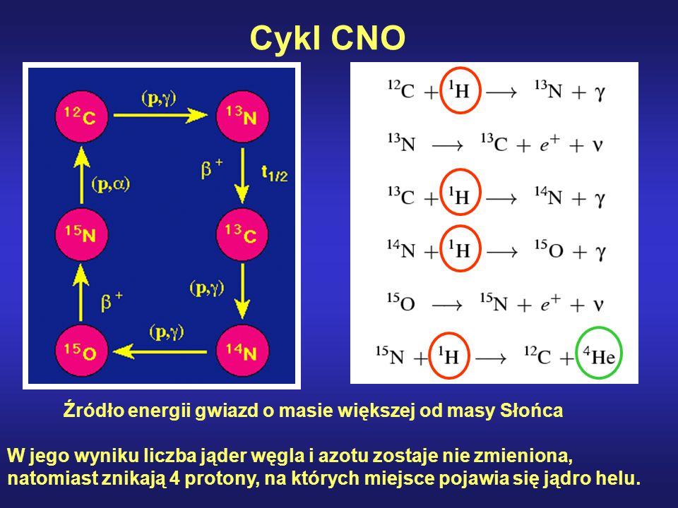 Cykl CNO Źródło energii gwiazd o masie większej od masy Słońca