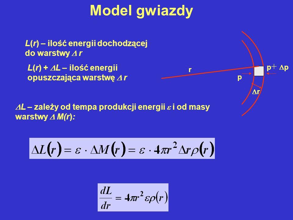 Model gwiazdy L(r) – ilość energii dochodzącej do warstwy  r