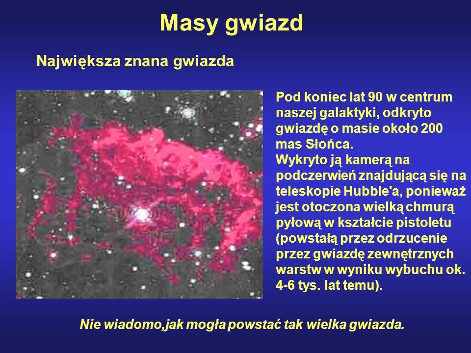 Masy gwiazd Największa znana gwiazda