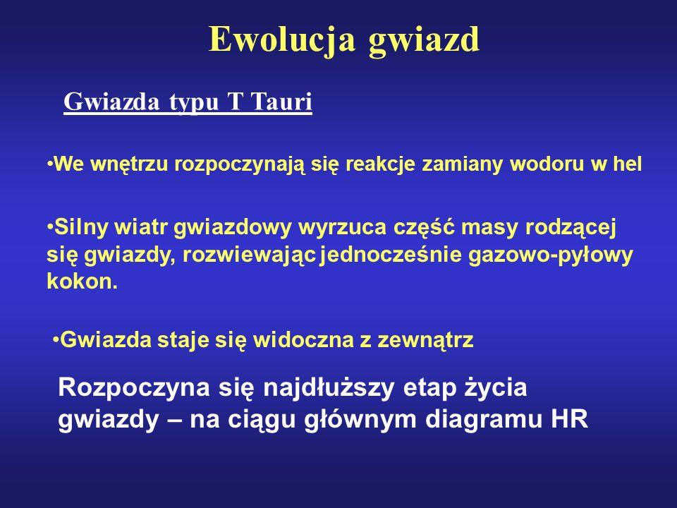 Ewolucja gwiazd Gwiazda typu T Tauri