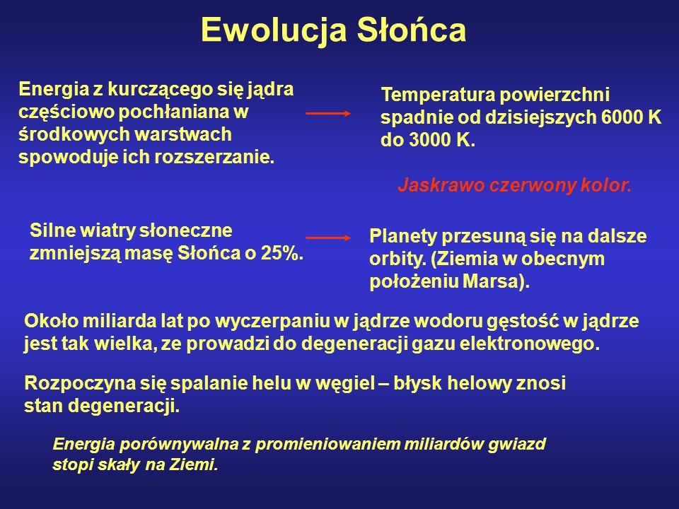 Ewolucja Słońca Energia z kurczącego się jądra częściowo pochłaniana w środkowych warstwach spowoduje ich rozszerzanie.
