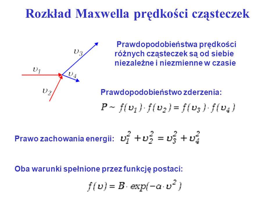 Rozkład Maxwella prędkości cząsteczek