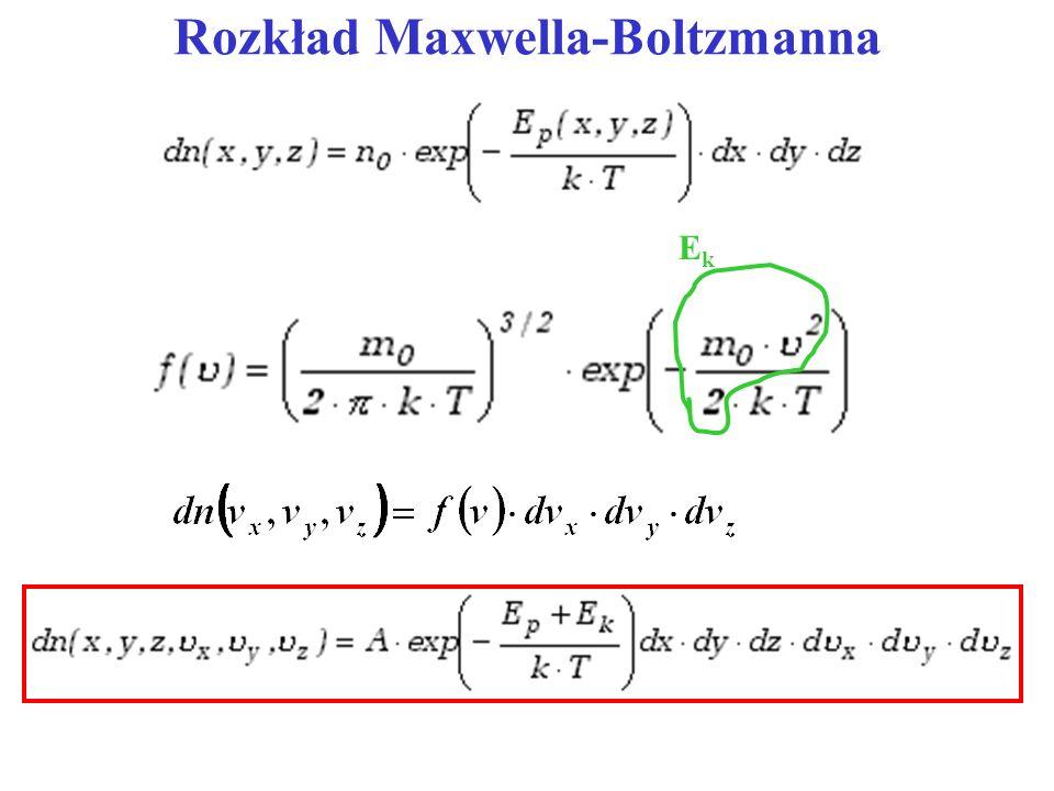 Rozkład Maxwella-Boltzmanna