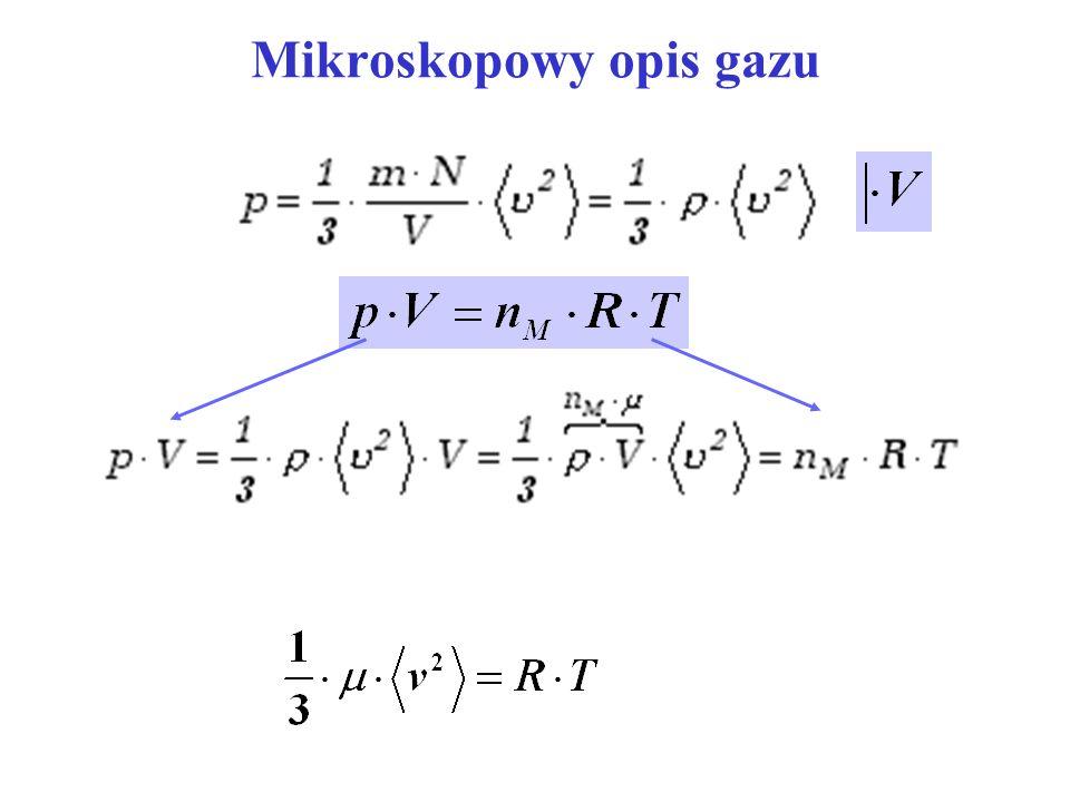 Mikroskopowy opis gazu