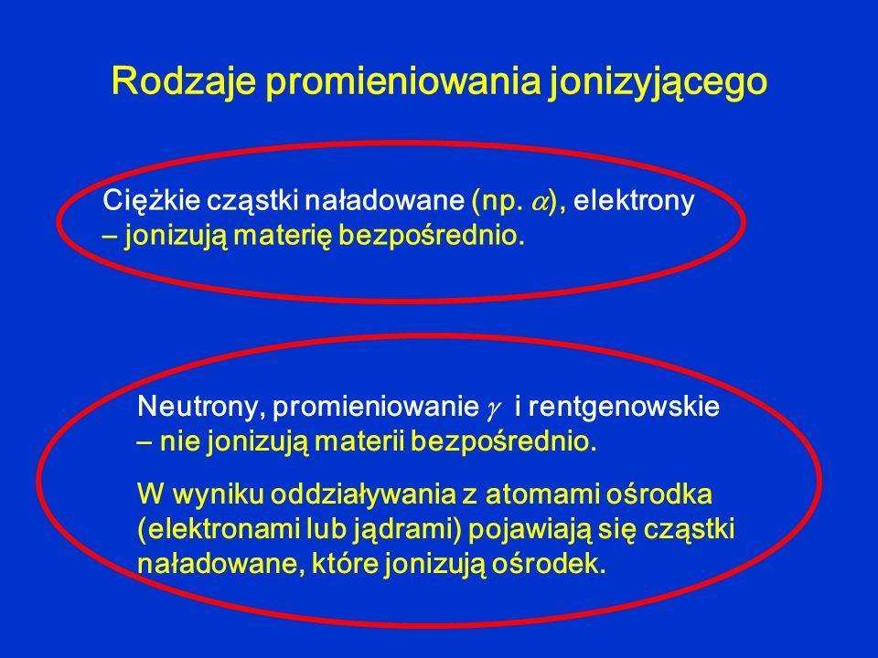 Rodzaje promieniowania jonizyjącego