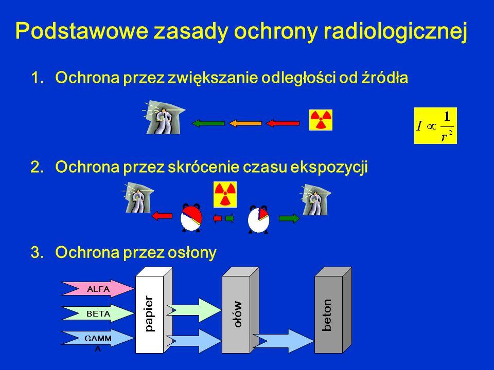 Podstawowe zasady ochrony radiologicznej