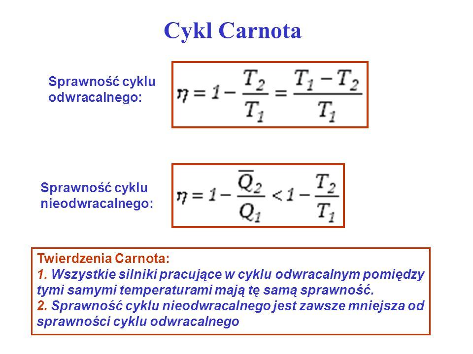 Cykl Carnota Sprawność cyklu odwracalnego: