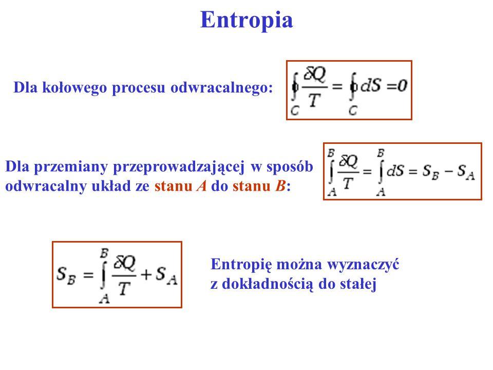 Entropia Dla kołowego procesu odwracalnego: