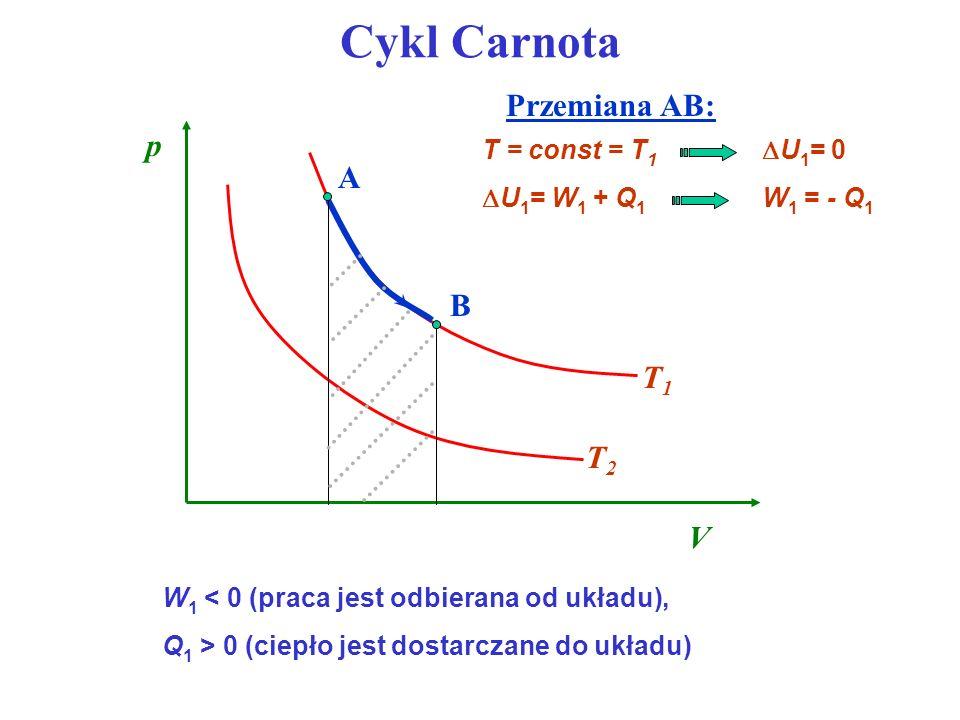 Cykl Carnota Przemiana AB: p A B T1 T2 V T = const = T1 U1= 0