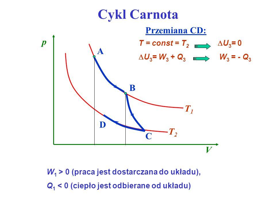 Cykl Carnota Przemiana CD: p A B T1 D T2 C V T = const = T2 U3= 0