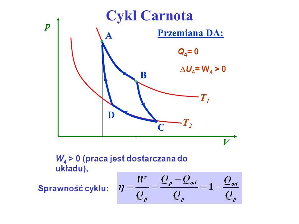 Cykl Carnota p Przemiana DA: A B T1 D T2 C V Q4= 0 U4= W4 > 0