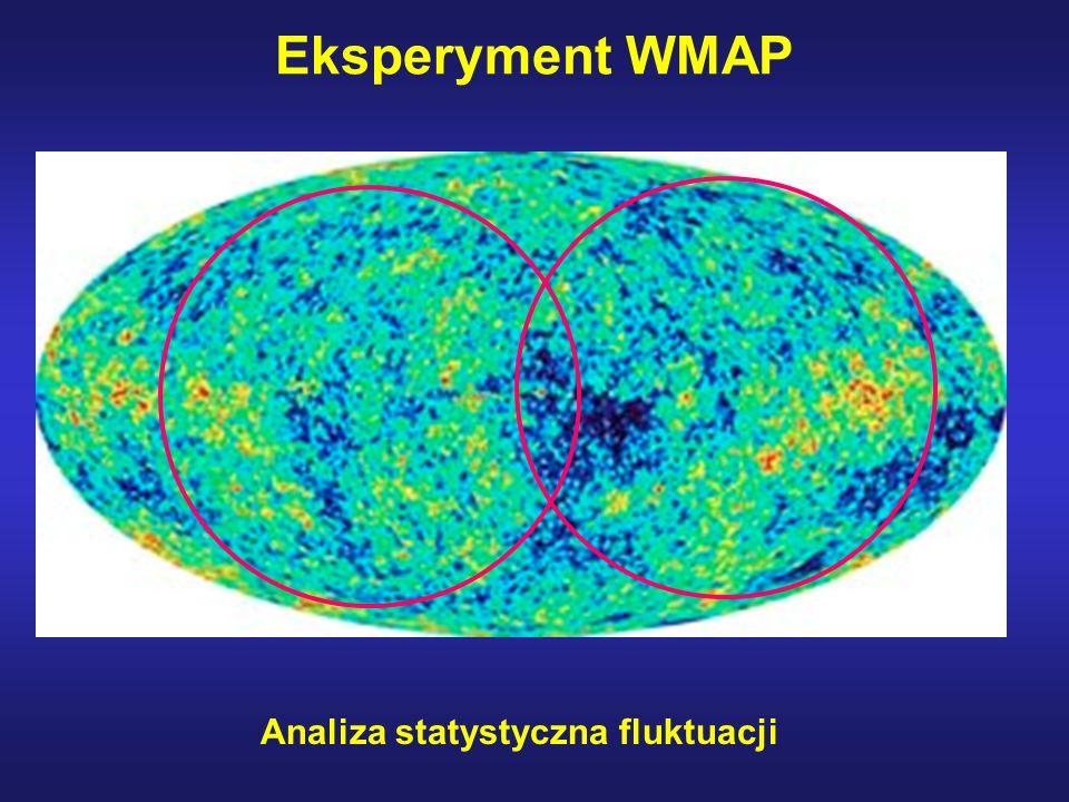 Eksperyment WMAP Analiza statystyczna fluktuacji