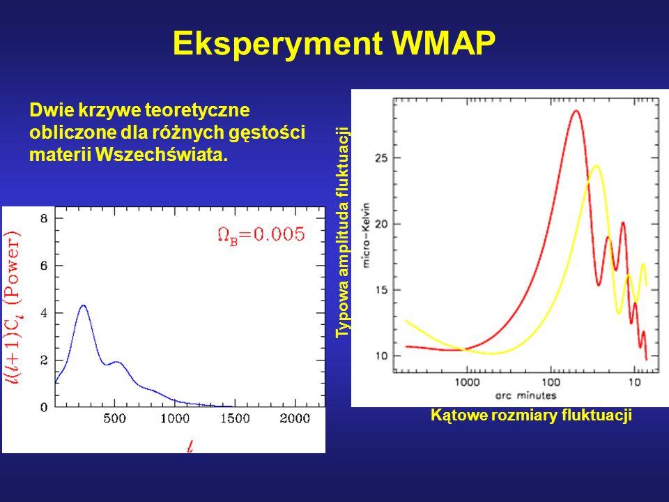Eksperyment WMAP Kątowe rozmiary fluktuacji. Typowa amplituda fluktuacji.