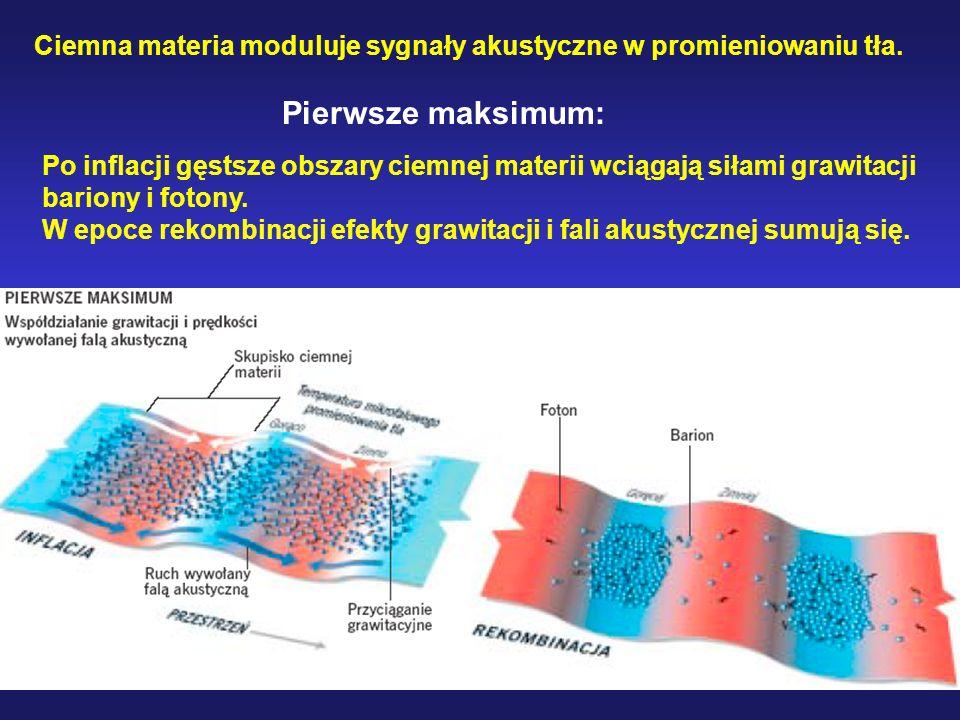 Ciemna materia moduluje sygnały akustyczne w promieniowaniu tła.
