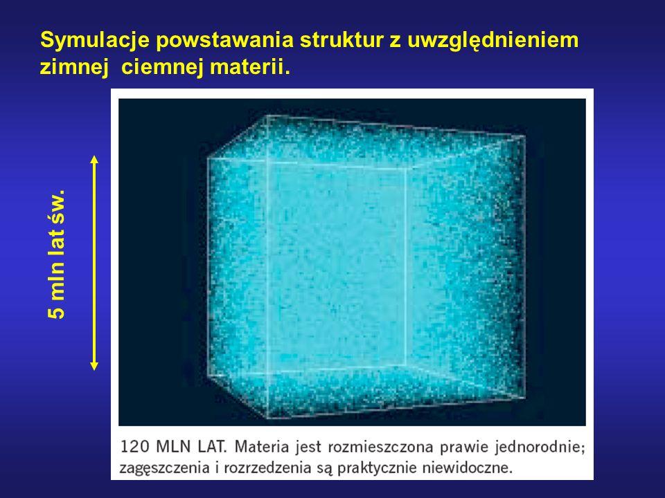 Symulacje powstawania struktur z uwzględnieniem zimnej ciemnej materii.