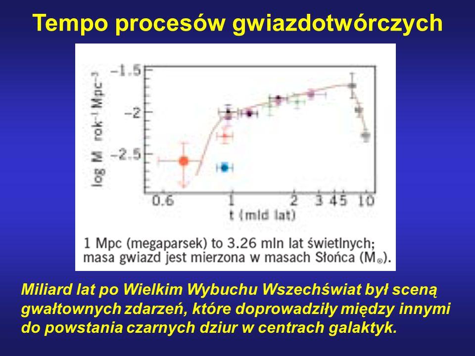 Tempo procesów gwiazdotwórczych