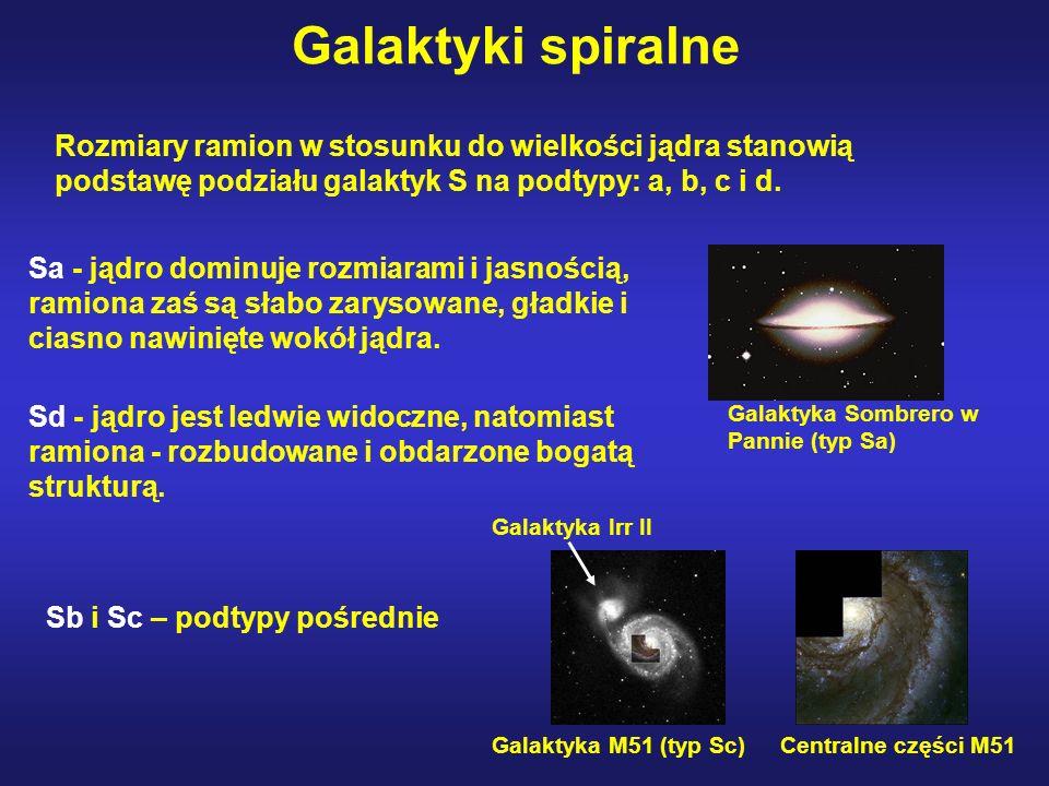 Galaktyki spiralne Rozmiary ramion w stosunku do wielkości jądra stanowią podstawę podziału galaktyk S na podtypy: a, b, c i d.