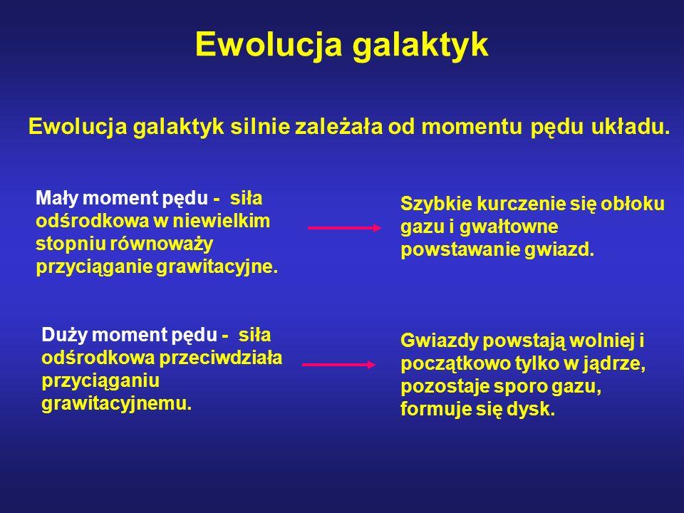 Ewolucja galaktyk Ewolucja galaktyk silnie zależała od momentu pędu układu.