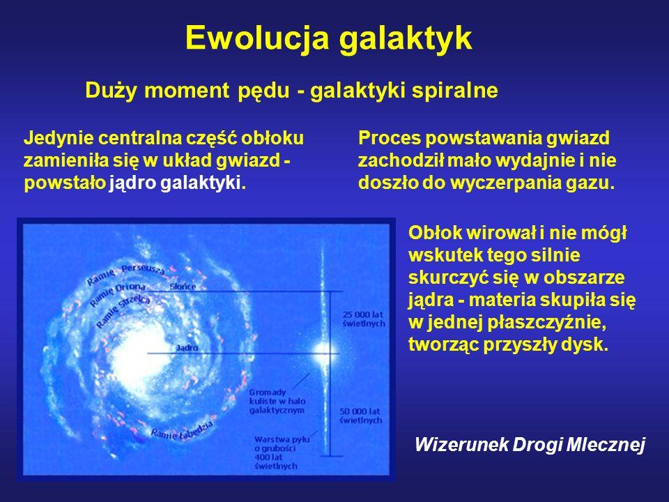 Ewolucja galaktyk Duży moment pędu - galaktyki spiralne