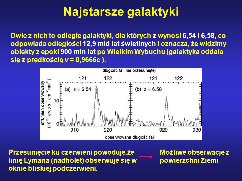 Najstarsze galaktyki