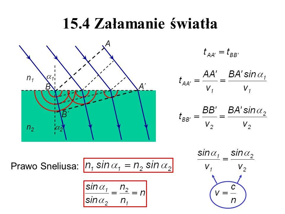 15.4 Załamanie światła 1 2 n1 n2 B B' A' A Prawo Sneliusa: