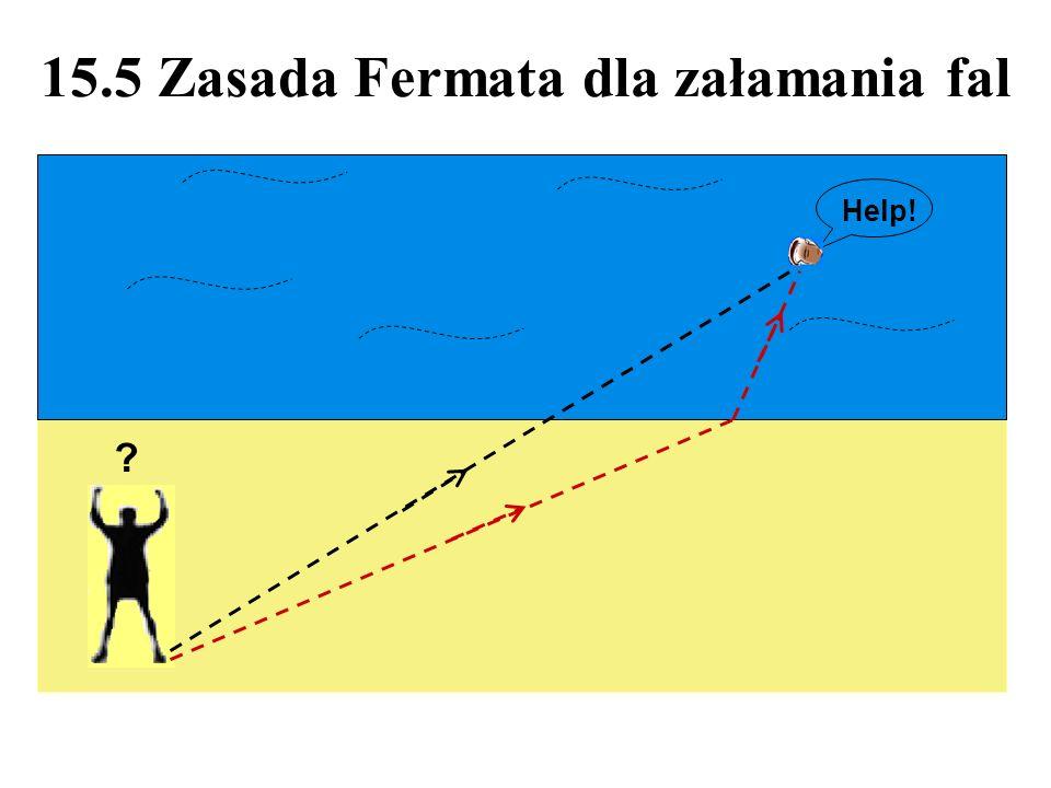 15.5 Zasada Fermata dla załamania fal