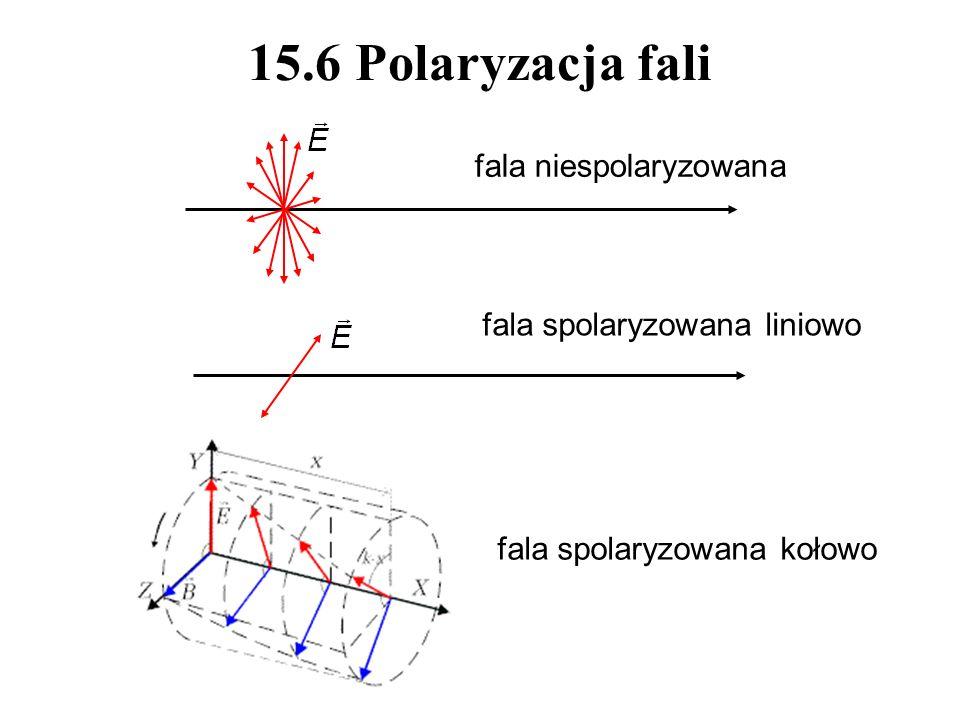 15.6 Polaryzacja fali fala niespolaryzowana fala spolaryzowana liniowo