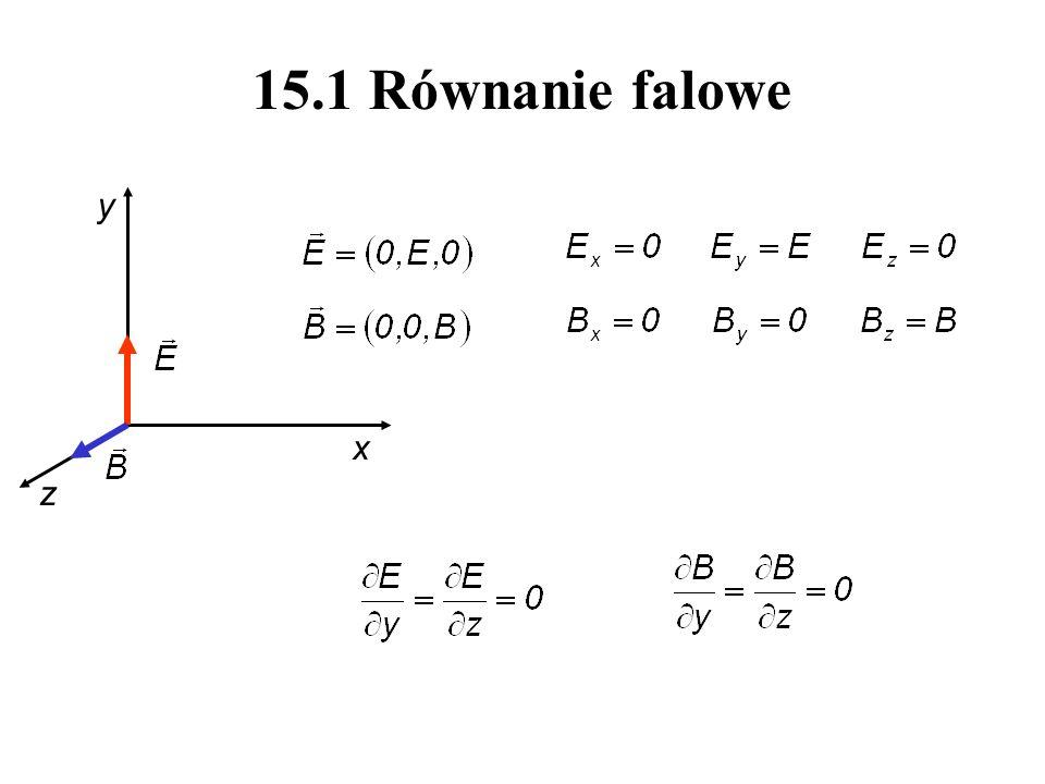 15.1 Równanie falowe y x z