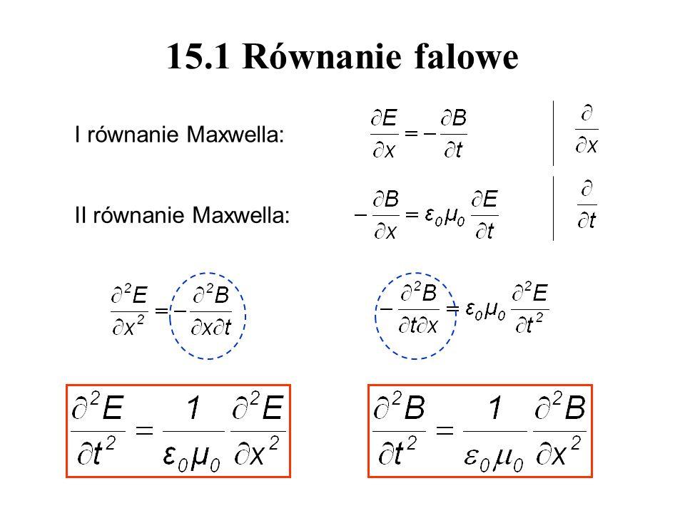 15.1 Równanie falowe I równanie Maxwella: II równanie Maxwella: