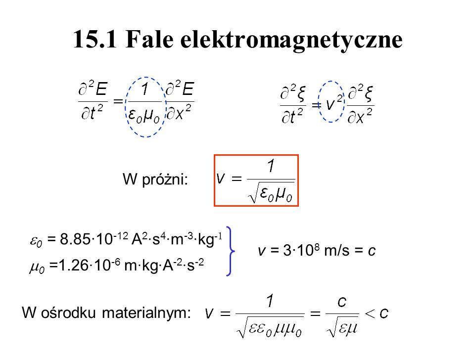 15.1 Fale elektromagnetyczne