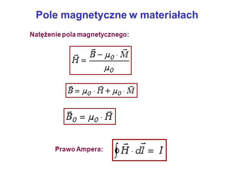 Pole magnetyczne w materiałach