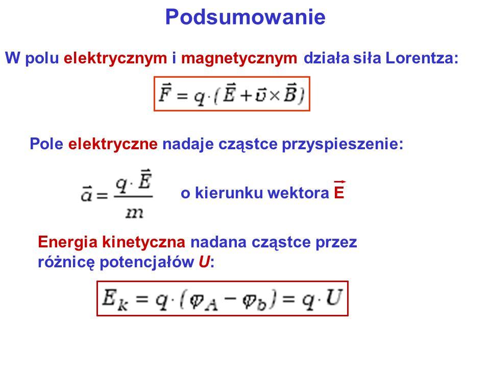 Podsumowanie W polu elektrycznym i magnetycznym działa siła Lorentza: