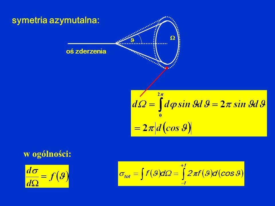 symetria azymutalna: oś zderzenia   w ogólności: