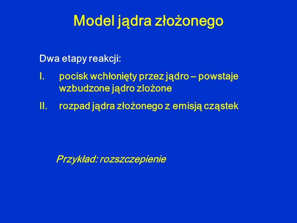 Model jądra złożonego Dwa etapy reakcji: