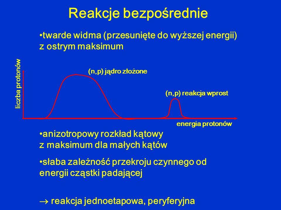 Reakcje bezpośrednie twarde widma (przesunięte do wyższej energii) z ostrym maksimum. (n,p) jądro złożone.