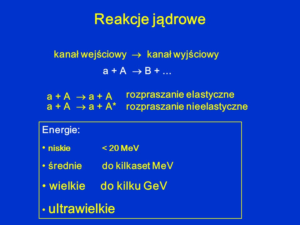 Reakcje jądrowe wielkie do kilku GeV kanał wejściowy  kanał wyjściowy