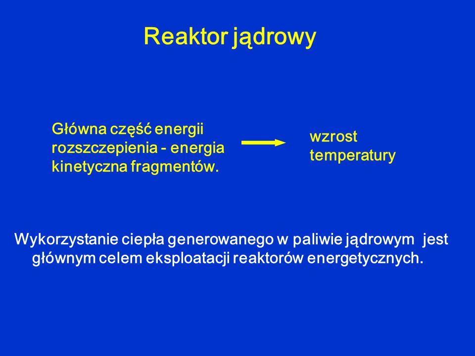 Reaktor jądrowy Główna część energii rozszczepienia - energia kinetyczna fragmentów. wzrost temperatury.
