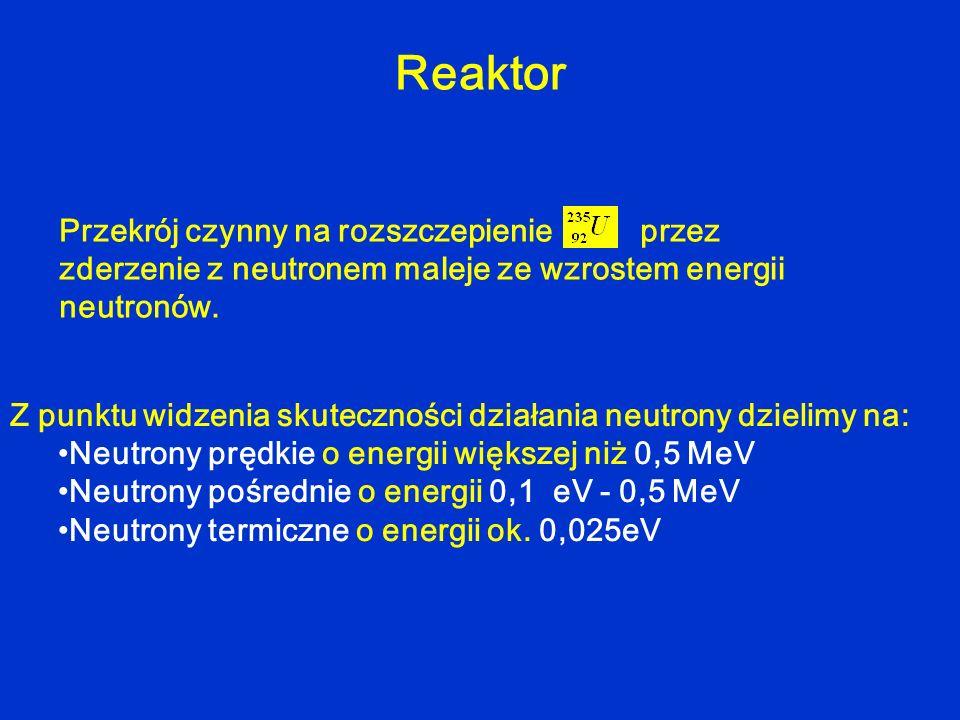 Reaktor Przekrój czynny na rozszczepienie przez zderzenie z neutronem maleje ze wzrostem energii neutronów.
